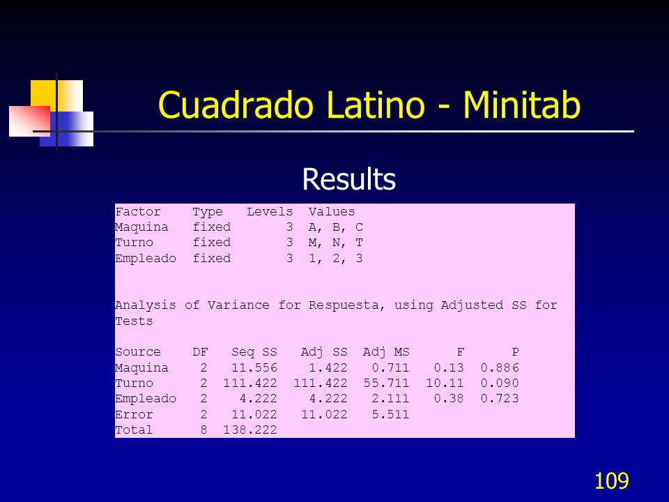 Cuadrado Latino - Minitab 108 Stat>ANOVA> General Linear Model