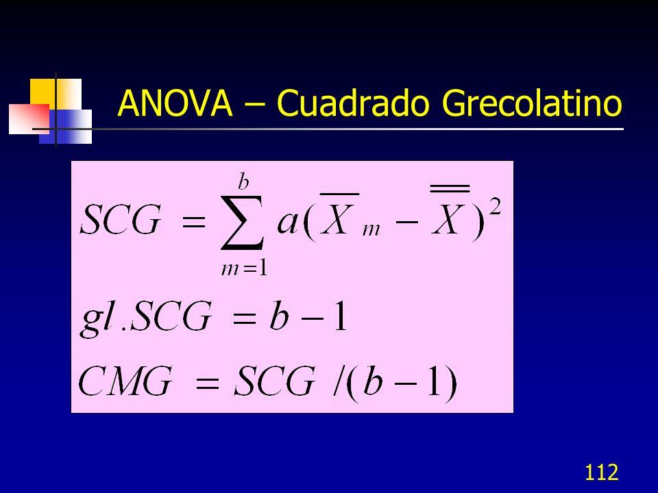 111 Diseño de cuadrado Greco Latino Es una extensión del diseño Cuadrado Latino con una variable de bloqueo extra para tener 3 variables de bloqueo, por ejemplo si se agrega el día se tiene: