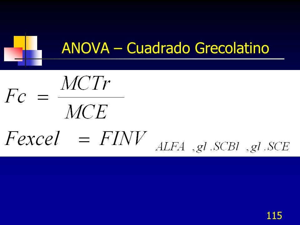 114 ANOVA – Cálculo del estadístico Fc y Fexcel