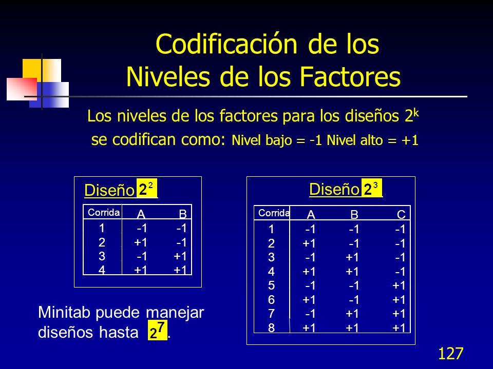 126 Determinación del Número de Combinaciones de Prueba El número de combinaciones de prueba para un factorial completo con factores k, cada uno en dos niveles es: Por lo tanto, a estos diseños se les conoce como diseños.