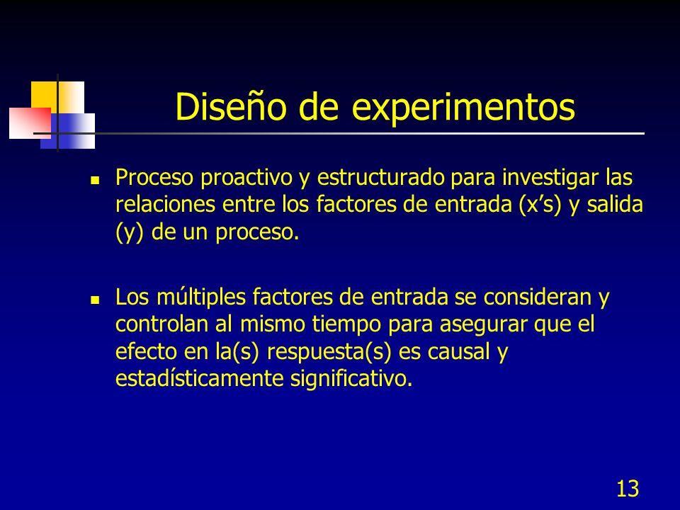 12 Cambios deliberados y sistemáticos de las variables de entrada (factores) para observar los cambios correspondientes en la salida (respuesta).