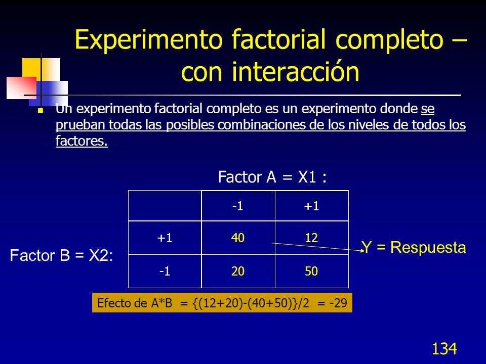 133 Superficie de respuesta – Experimentos sin interacción X1 X2 Superficie de respuesta Gráfica del modelo de regresión Y = respuesta