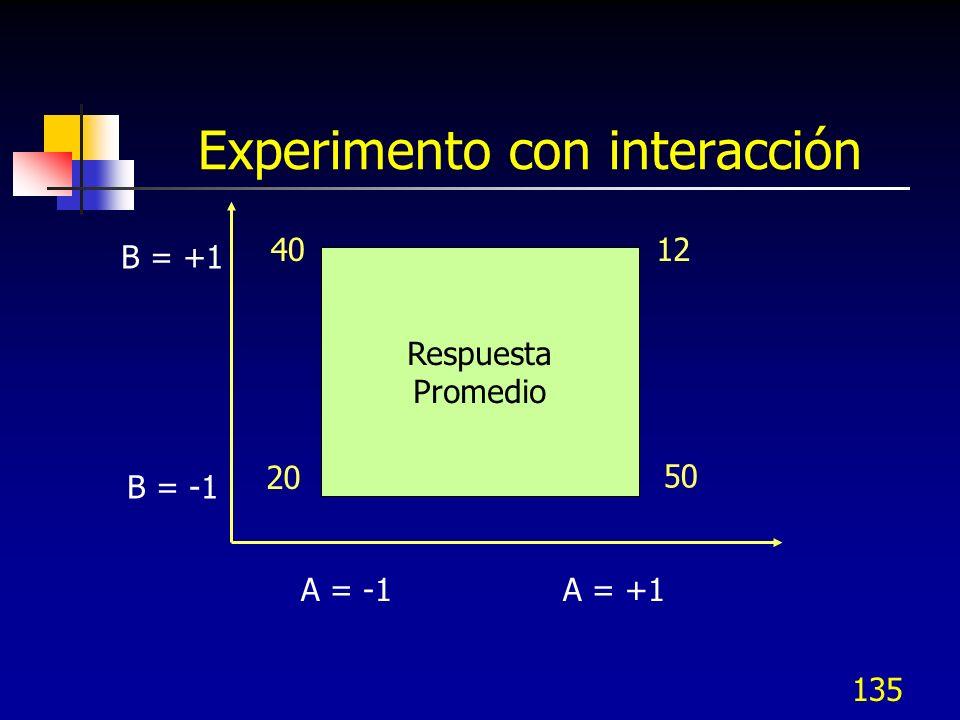 134 Un experimento factorial completo es un experimento donde se prueban todas las posibles combinaciones de los niveles de todos los factores.