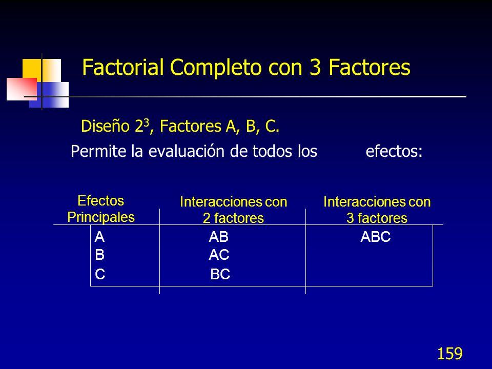 158 Diseños de experimentos de tres factores dos niveles