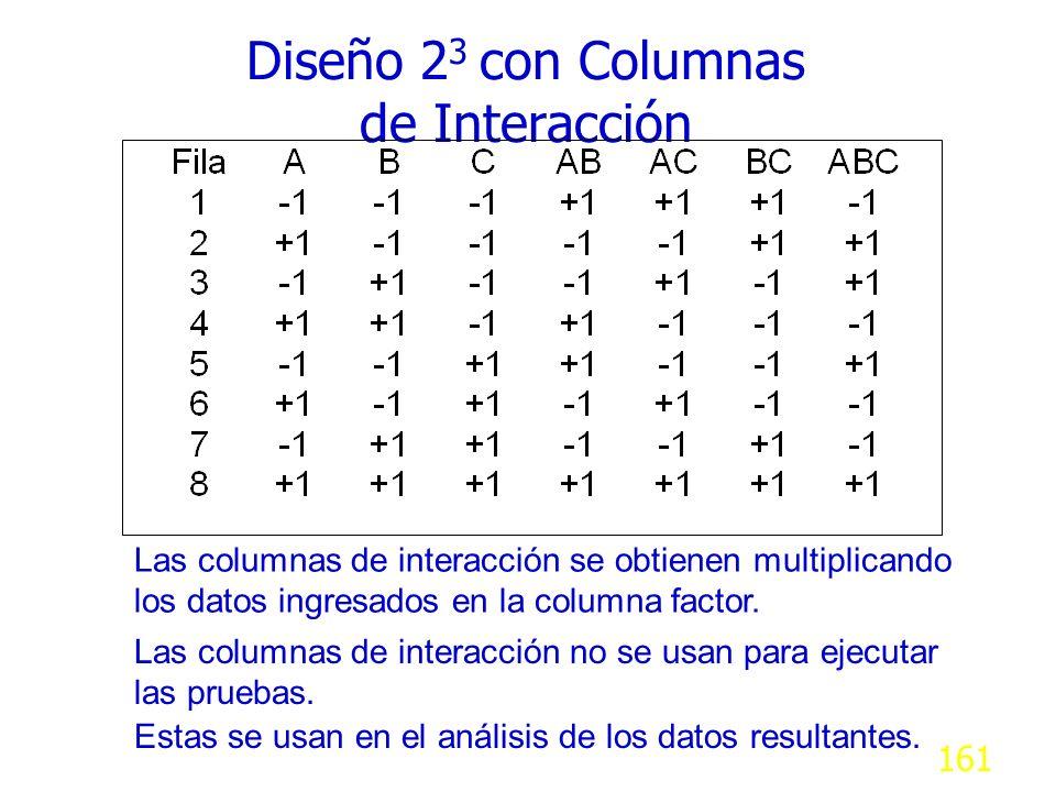 160 Factorial completo con 3 factores Corrida ABC 1 2+1 3 +1 4+1 5 +1 6 +1 7+1 8