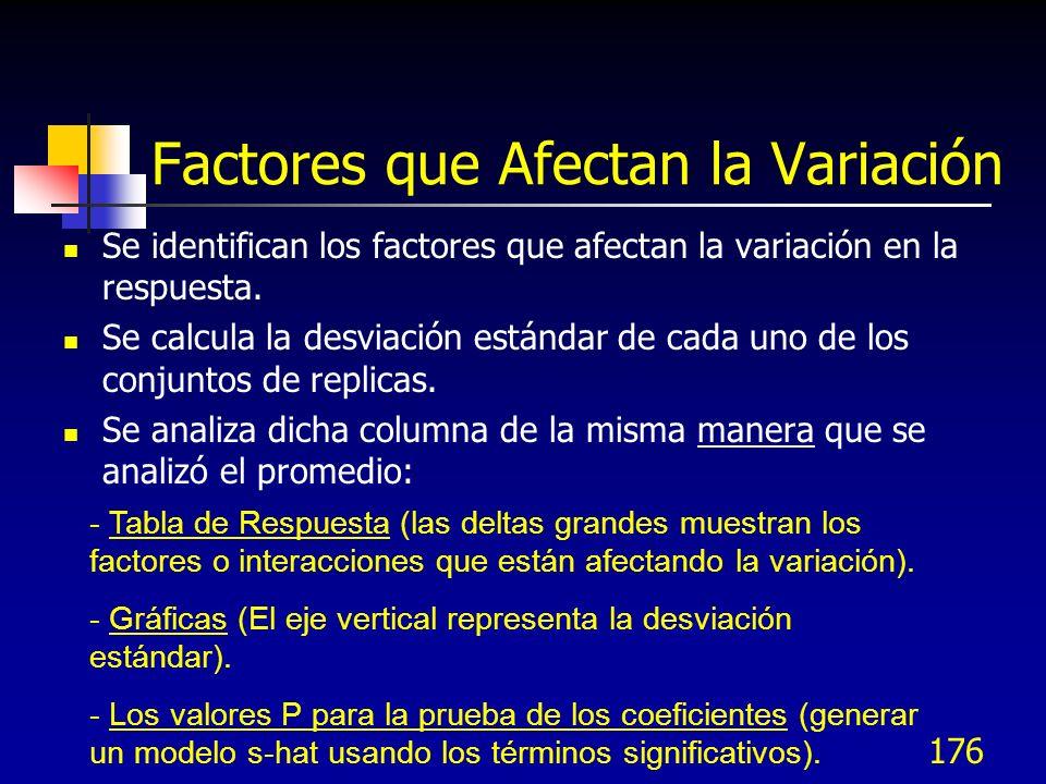 175 Ecuación de Predicción En la ecuación de predicción se incluyen únicamente los efectos que se consideran importantes (cuyo valor de P es menor o igual a 0.05)....AB) 2 (B) 2 B () 2 A (yy ˆ A y ˆ = 2 A 2 B y y ˆ = y ˆ = Respuesta predicha 2 A 2 A Mitad del efecto para el factor A 2 B 2 B y Promedio de todos los datos y Mitad del efecto para el factor B