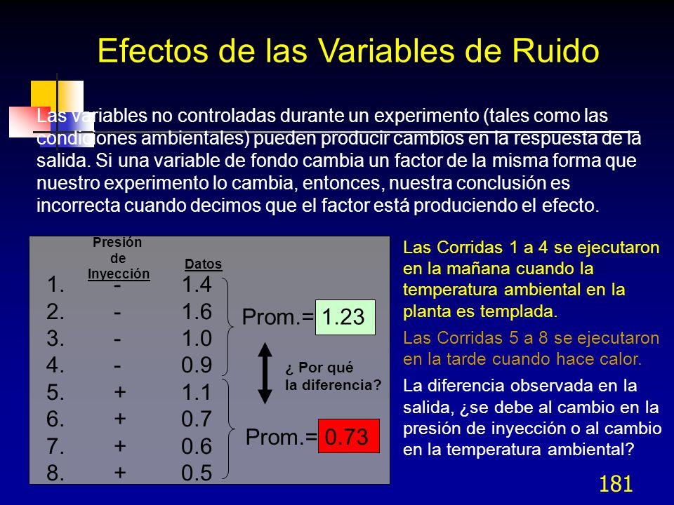 180 Mejoramiento en Dos Pasos Paso 1: Usar el análisis de desviación estándar para reducir la variabilidad.