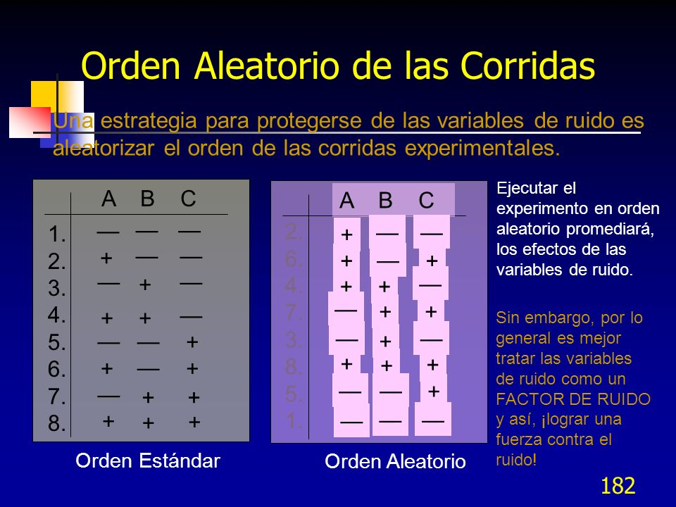 181 Efectos de las Variables de Ruido Las variables no controladas durante un experimento (tales como las condiciones ambientales) pueden producir cambios en la respuesta de la salida.