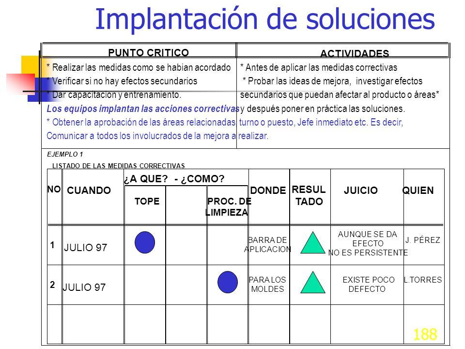 187 Generar y evaluar las soluciones Realizar una definición analítica y selección cuantitativa de las alternativas de solución, además de analizar y evaluar cada una de ellas.