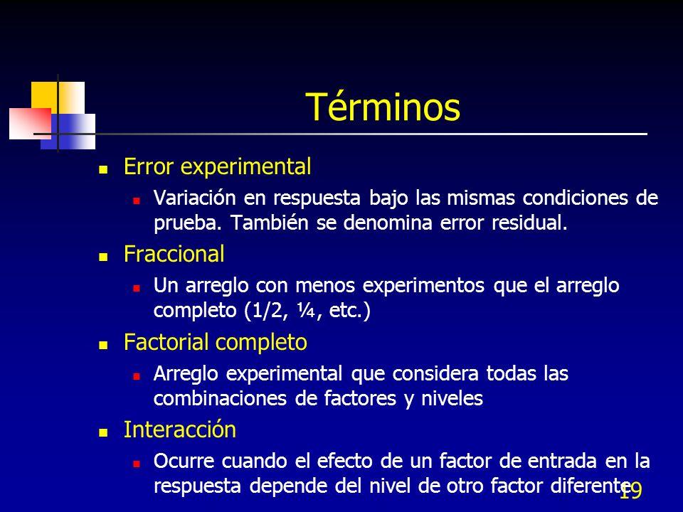18 Bloques: Unidades experimentales homogéneas Bloqueo Cuando se estructuran experimentos factoriales fraccionales, el bloqueo se usa para agrupar las variables que desea evitar.