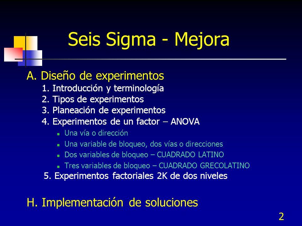 2 Seis Sigma - Mejora A.Diseño de experimentos 1.