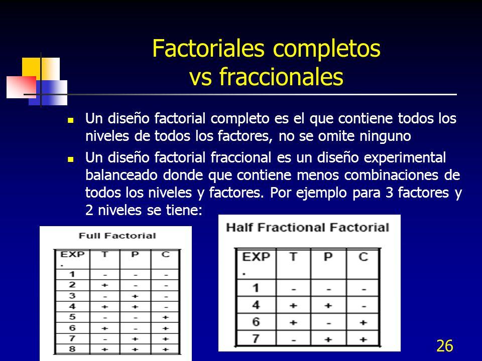 25 Factorial completo Arreglo experimental que considera todas las combinaciones de factores y niveles Fraccional Un arreglo con menos experimentos que el arreglo completo (1/2, ¼, etc.) Términos