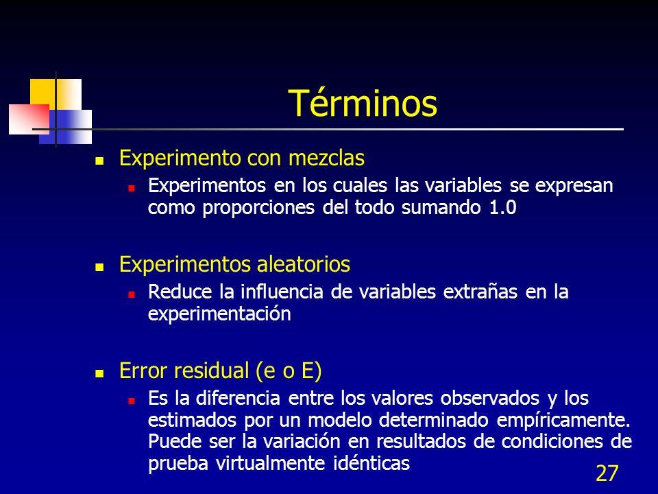 26 Factoriales completos vs fraccionales Un diseño factorial completo es el que contiene todos los niveles de todos los factores, no se omite ninguno Un diseño factorial fraccional es un diseño experimental balanceado donde que contiene menos combinaciones de todos los niveles y factores.