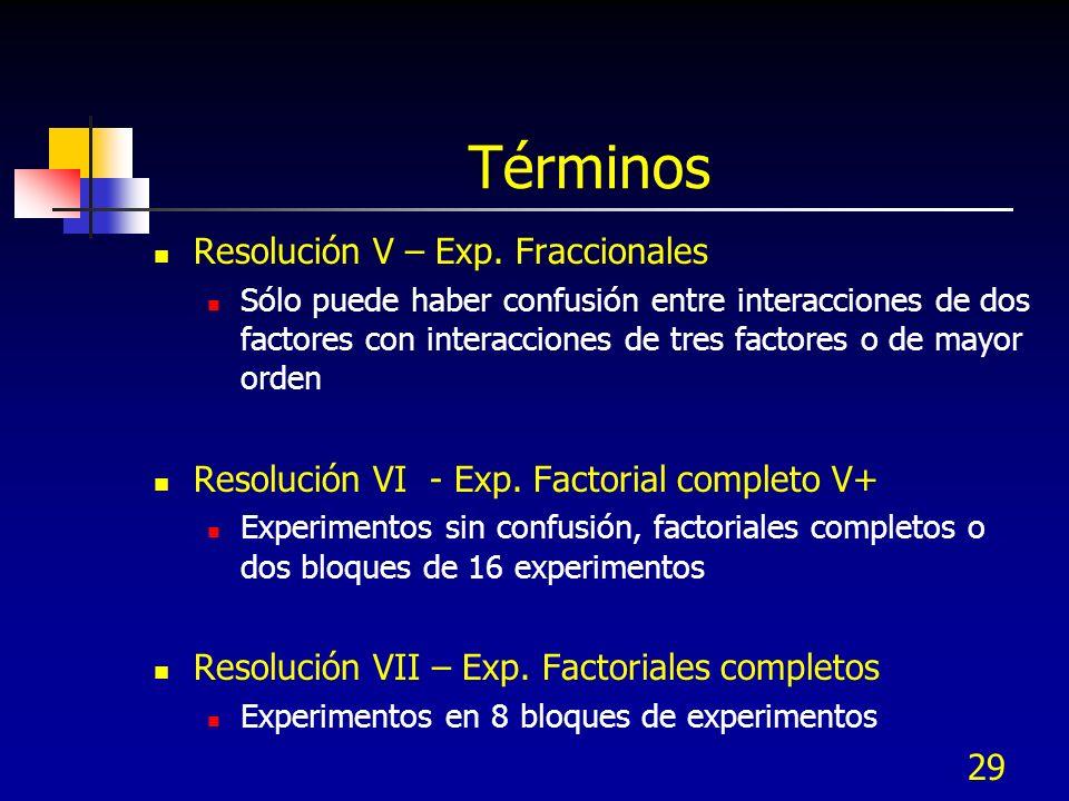 28 Resolución I Experimentos donde se varia sólo un factor a la vez Resolución II Experimentos donde algunos efectos principales se confunden, es indeseable Resolución III- Exp.