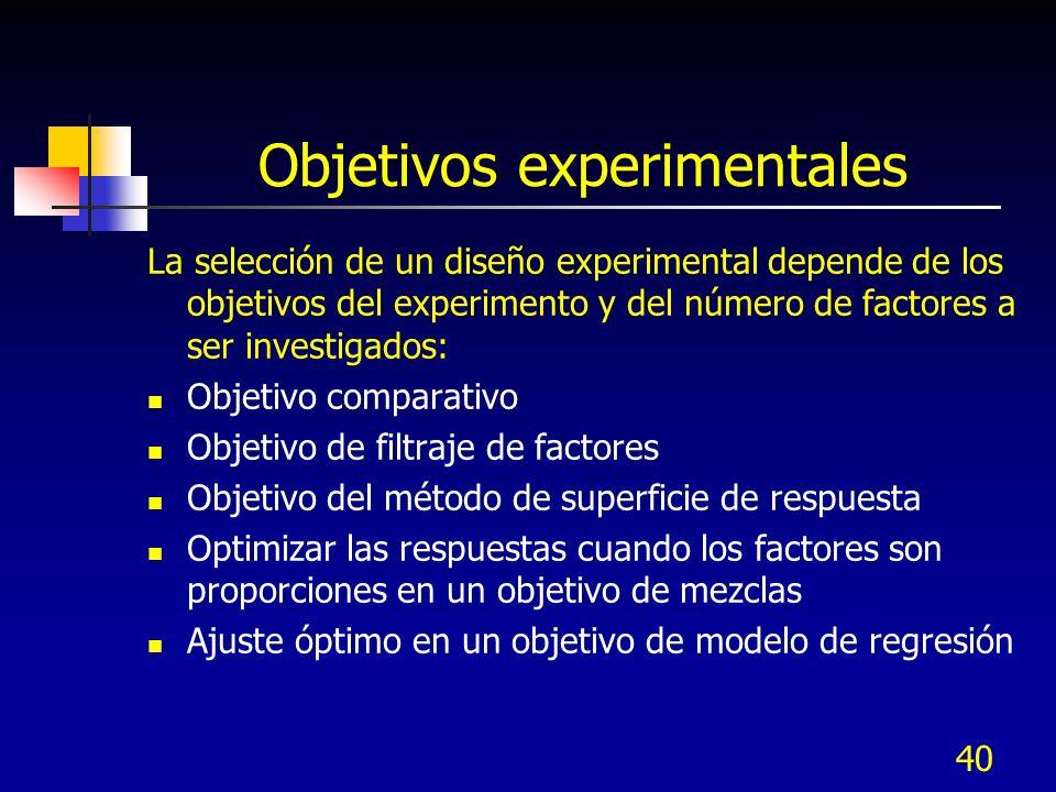 39 Establecer objetivos Seleccionar variables del proceso Seleccionar un diseño experimental Ejecutar el diseño Verificar que los datos sean consistentes con los supuestos experimentales Analizar e interpretar los resultados Usar / presentar los resultados Pasos del DOE