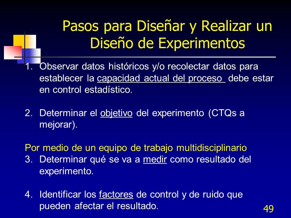 48 El método iterativo del DOE Mientras que un experimento puede dar un resultado útil, es más común realizar dos o tres o más experimentos antes de dar una respuesta completa.