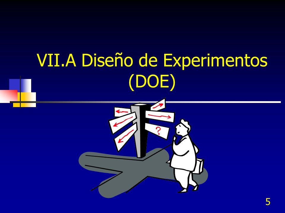 5 VII.A Diseño de Experimentos (DOE)