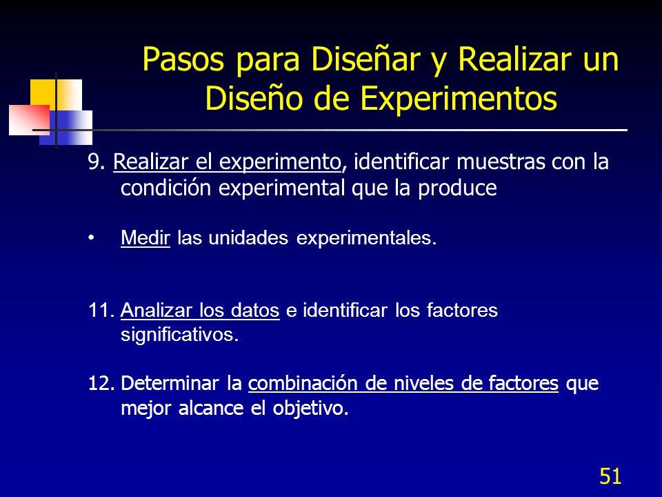50 Pasos para Diseñar y Realizar un Diseño de Experimentos 5.Determinar el número de niveles de cada factor y sus valores reales.