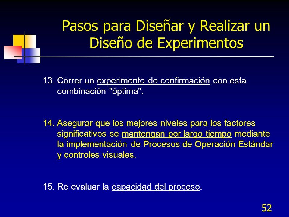 51 Pasos para Diseñar y Realizar un Diseño de Experimentos 9.