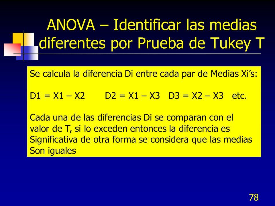 77 ANOVA – Identificar las medias diferentes por Prueba de Tukey T Para diseños balanceado (mismo número de columnas en los tratamientos) el valor de q se determina por medio de la tabla en el libro de texto