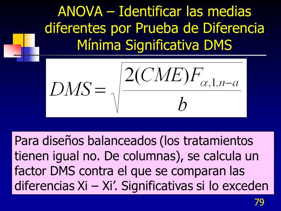 78 ANOVA – Identificar las medias diferentes por Prueba de Tukey T Se calcula la diferencia Di entre cada par de Medias Xis: D1 = X1 – X2 D2 = X1 – X3 D3 = X2 – X3 etc.