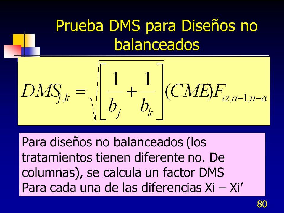 79 ANOVA – Identificar las medias diferentes por Prueba de Diferencia Mínima Significativa DMS Para diseños balanceados (los tratamientos tienen igual no.