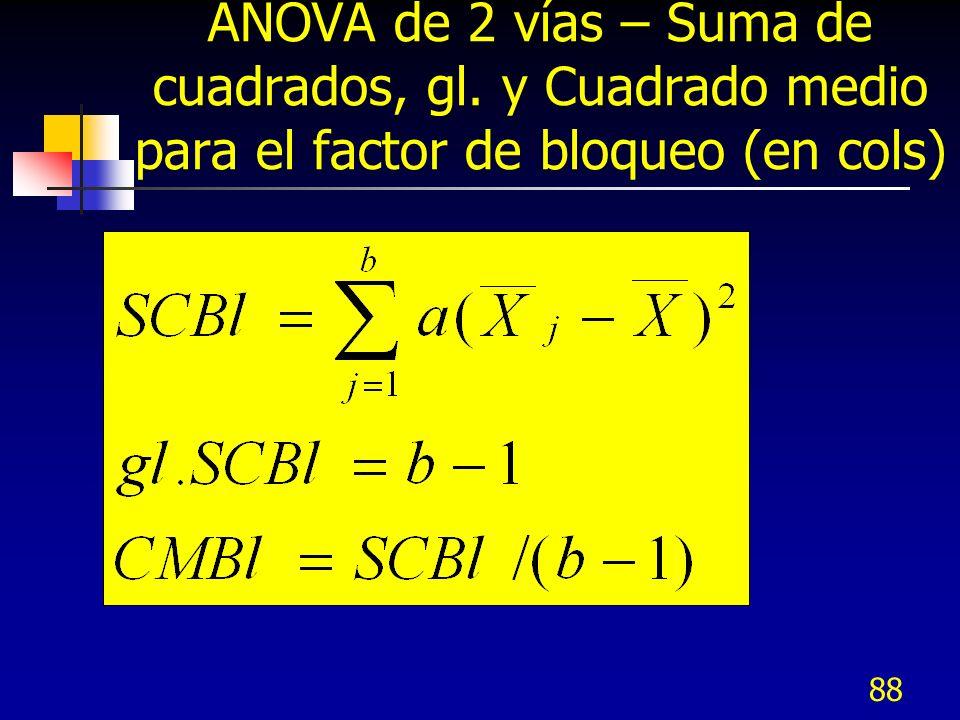 87 ANOVA – Dos vías o direcciones La SCT y SCTr (renlgones) se determina de la misma forma que para la ANOVA de una dirección o factor En forma adicional se determina la suma de cuadrados del factor de bloqueo (columnas) de forma similar a la de los renglones La SCE = SCT – SCTr - SCBl