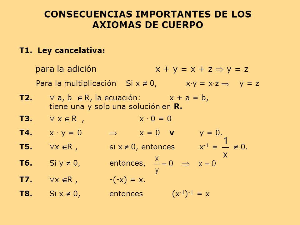 para la adición x + y = x + z y = z CONSECUENCIAS IMPORTANTES DE LOS AXIOMAS DE CUERPO Para la multiplicación Si x 0, x y = x z y = z T1. Ley cancelat