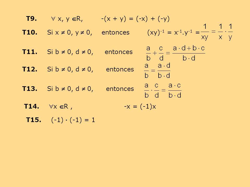 T9. x, y R, -(x + y) = (-x) + (-y) T10. Si x 0, y 0, entonces (xy) -1 = x -1.y -1 = T11. Si b 0, d 0, entonces T12. Si b 0, d 0, entonces T13. Si b 0,