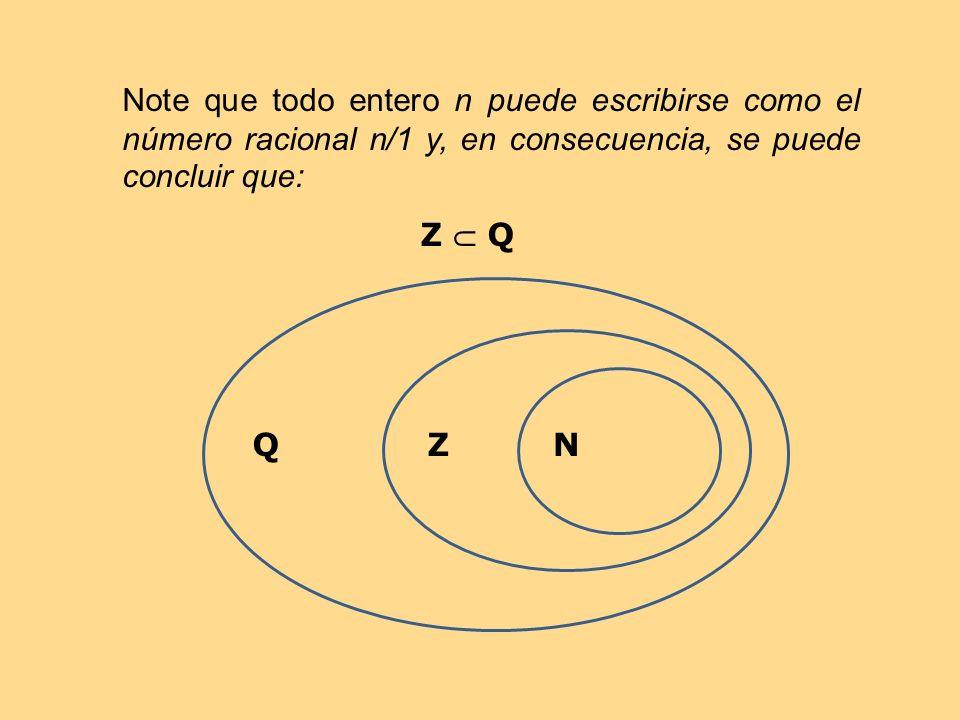 Note que todo entero n puede escribirse como el número racional n/1 y, en consecuencia, se puede concluir que: QZ Z Q N