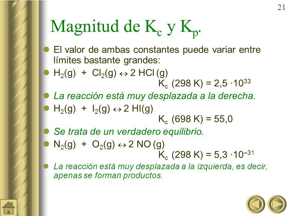 20 Ejercicio C (cont): La constante de equilibrio de la reacción: N 2 O 4 2 NO 2 vale 0,671 a 45ºC. Calcule la presión total en el equilibrio en un re