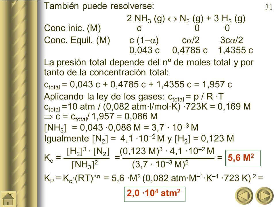 30 Ejercicio E (cont.): A 450 ºC y 10 atm de presión el NH 3 (g) está disociado en un 95,7 % según la reacción: 2 NH 3 (g) N 2 (g) + 3 H 2 (g). Calcul