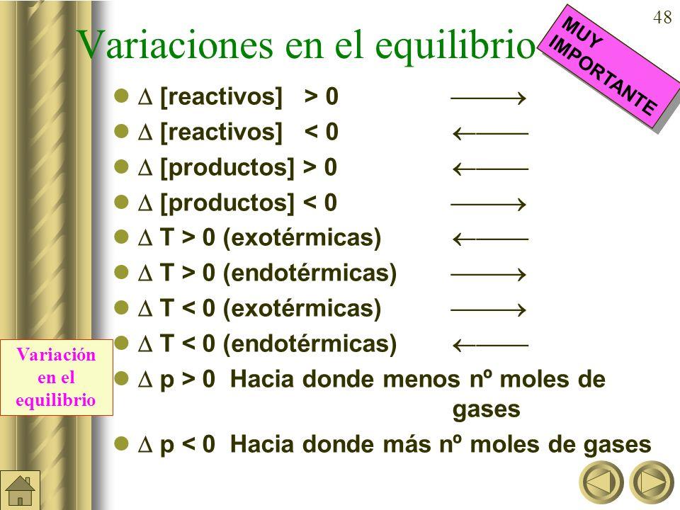 47 Principio de Le Chatelier Un cambio o perturbación en cualquiera de las variables que determinan el estado de equilibrio químico produce un desplaz