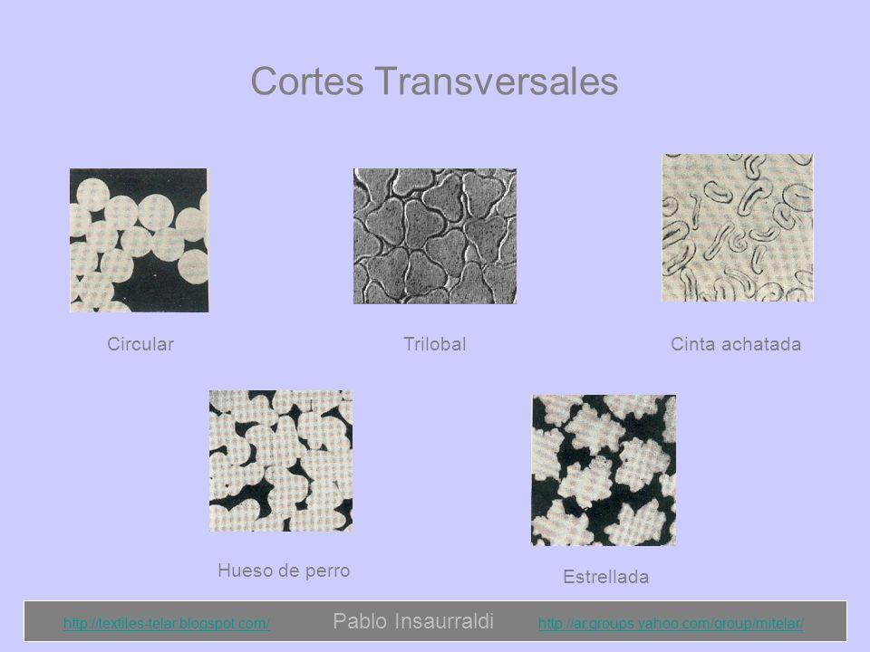 http://textiles-telar.blogspot.com/http://textiles-telar.blogspot.com/ Pablo Insaurraldi http://ar.groups.yahoo.com/group/mitelar/http://ar.groups.yah