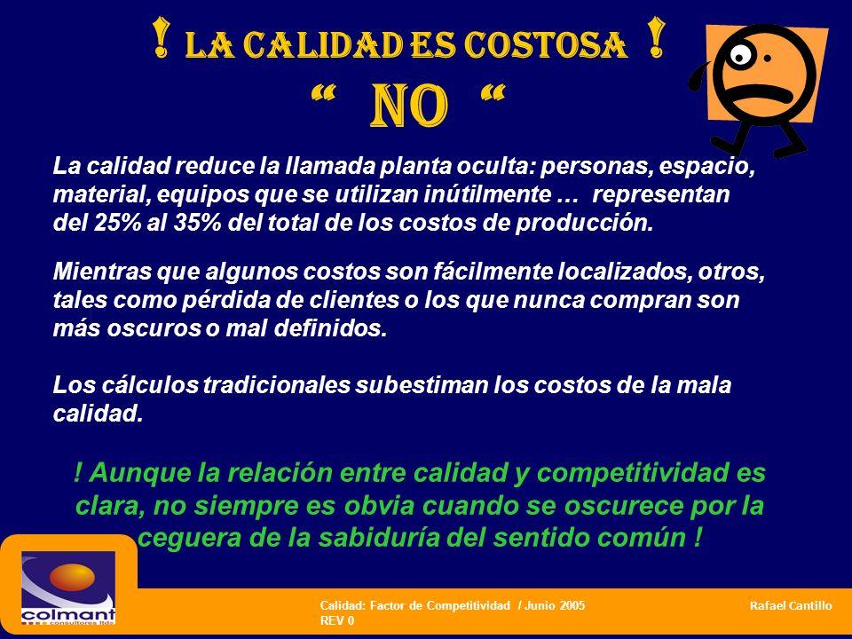 Calidad: Factor de Competitividad / Junio 2005 Rafael Cantillo REV 0 La calidad reduce la llamada planta oculta: personas, espacio, material, equipos