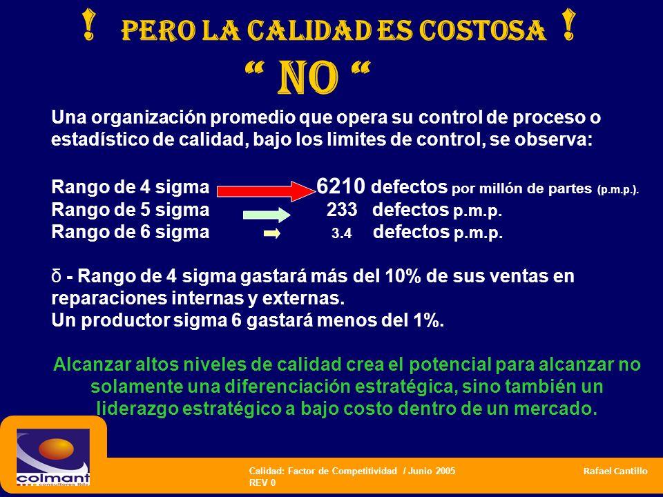 Calidad: Factor de Competitividad / Junio 2005 Rafael Cantillo REV 0 Una organización promedio que opera su control de proceso o estadístico de calida