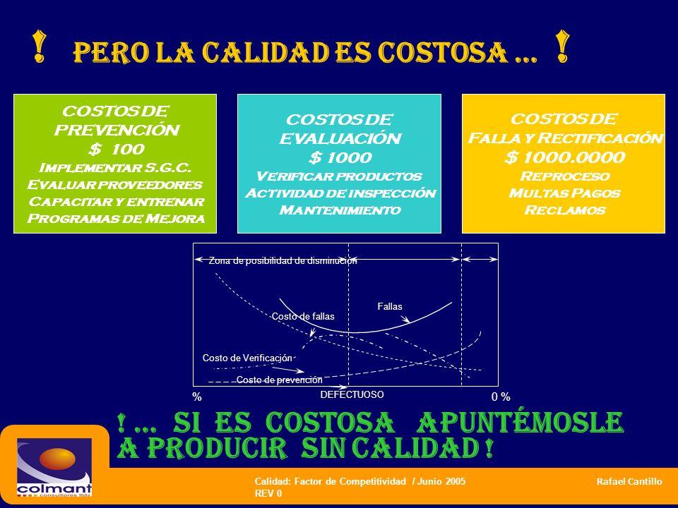 Calidad: Factor de Competitividad / Junio 2005 Rafael Cantillo REV 0 ! Pero LA CALIDAD es costosa … ! COSTOS DE PREVENCIÓN $ 100 Implementar S.G.C. Ev