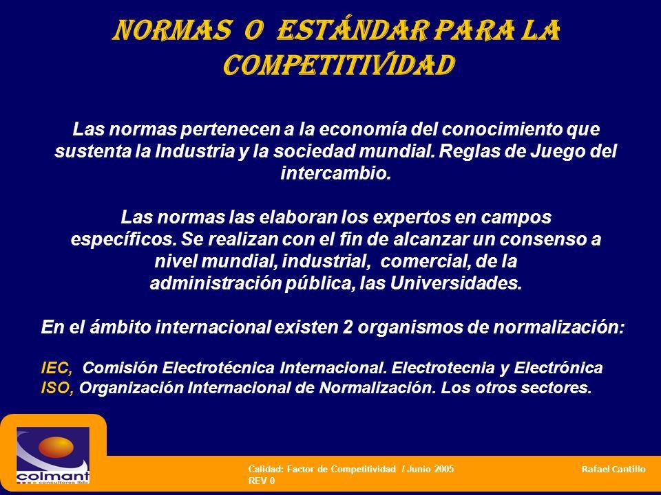 Calidad: Factor de Competitividad / Junio 2005 Rafael Cantillo REV 0 NORMAS o estándar PARA LA COMPETITIVIDAD Las normas pertenecen a la economía del