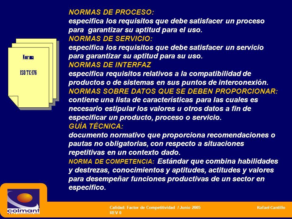 Calidad: Factor de Competitividad / Junio 2005 Rafael Cantillo REV 0 NORMAS DE PROCESO: especifica los requisitos que debe satisfacer un proceso para