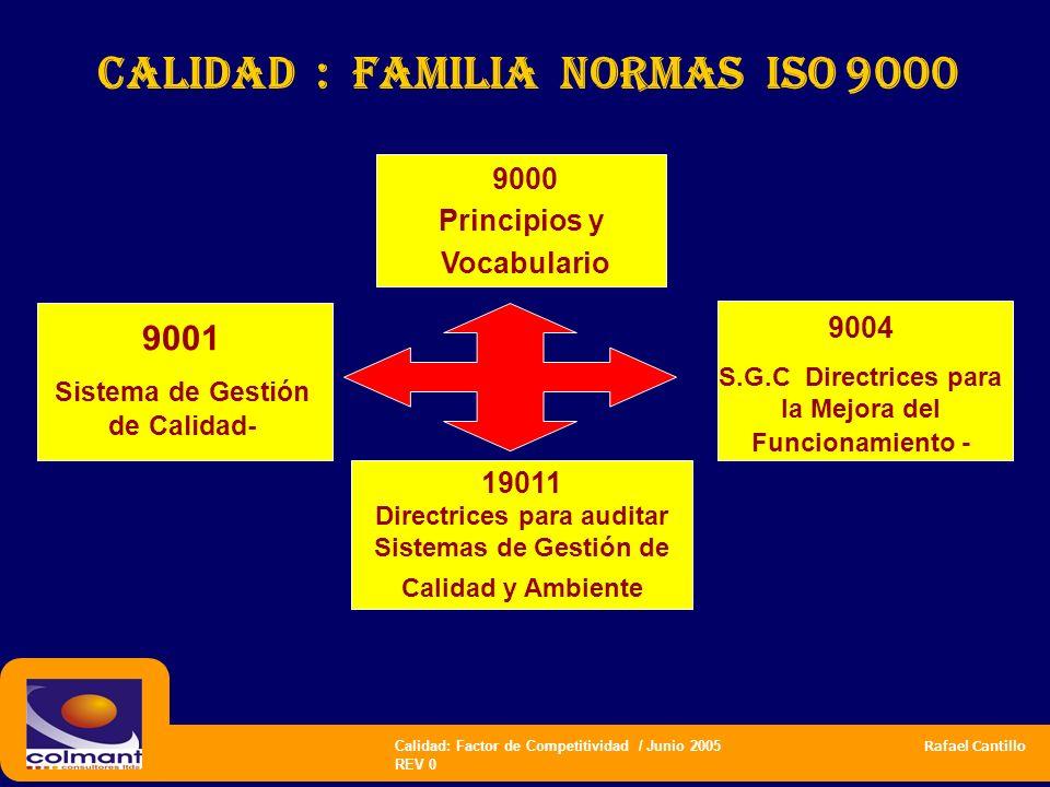 Calidad: Factor de Competitividad / Junio 2005 Rafael Cantillo REV 0 9000 Principios y Vocabulario 19011 Directrices para auditar Sistemas de Gestión