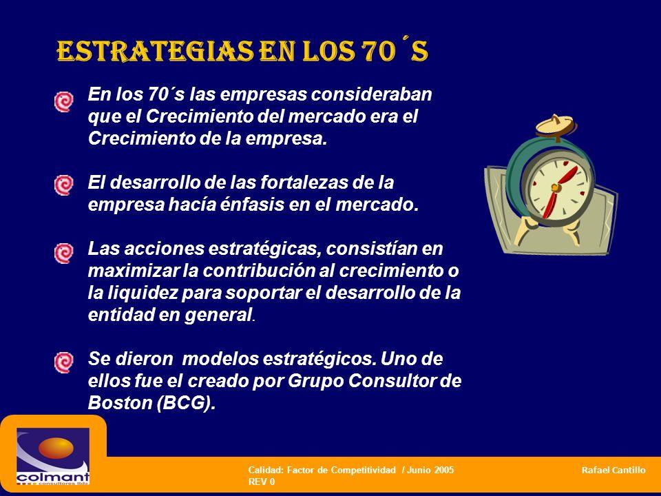 Calidad: Factor de Competitividad / Junio 2005 Rafael Cantillo REV 0 Estrategias en los 70´s En los 70´s las empresas consideraban que el Crecimiento