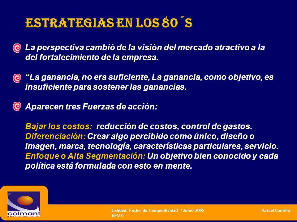 Calidad: Factor de Competitividad / Junio 2005 Rafael Cantillo REV 0 La perspectiva cambió de la visión del mercado atractivo a la del fortalecimiento