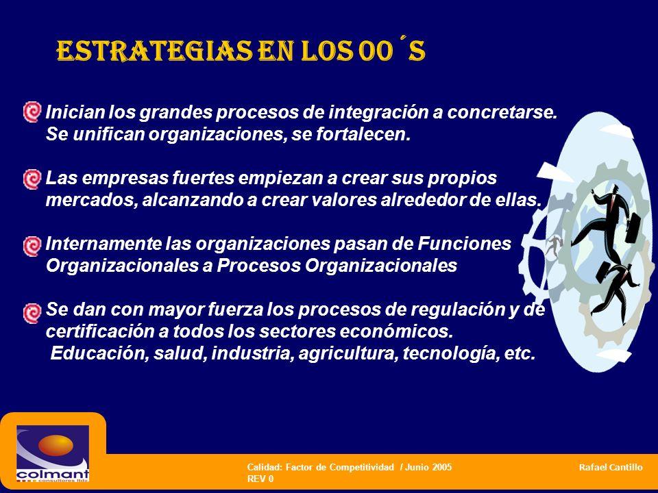 Calidad: Factor de Competitividad / Junio 2005 Rafael Cantillo REV 0 Inician los grandes procesos de integración a concretarse. Se unifican organizaci