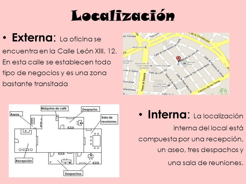 Localización Externa : La oficina se encuentra en la Calle León XIII, 12.