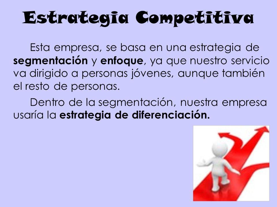 Estrategia Competitiva Esta empresa, se basa en una estrategia de segmentación y enfoque, ya que nuestro servicio va dirigido a personas jóvenes, aunque también el resto de personas.