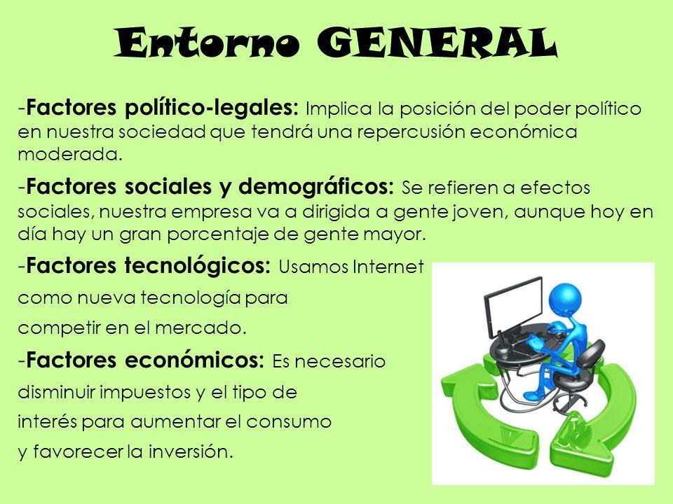 Entorno GENERAL - Factores político-legales: Implica la posición del poder político en nuestra sociedad que tendrá una repercusión económica moderada.