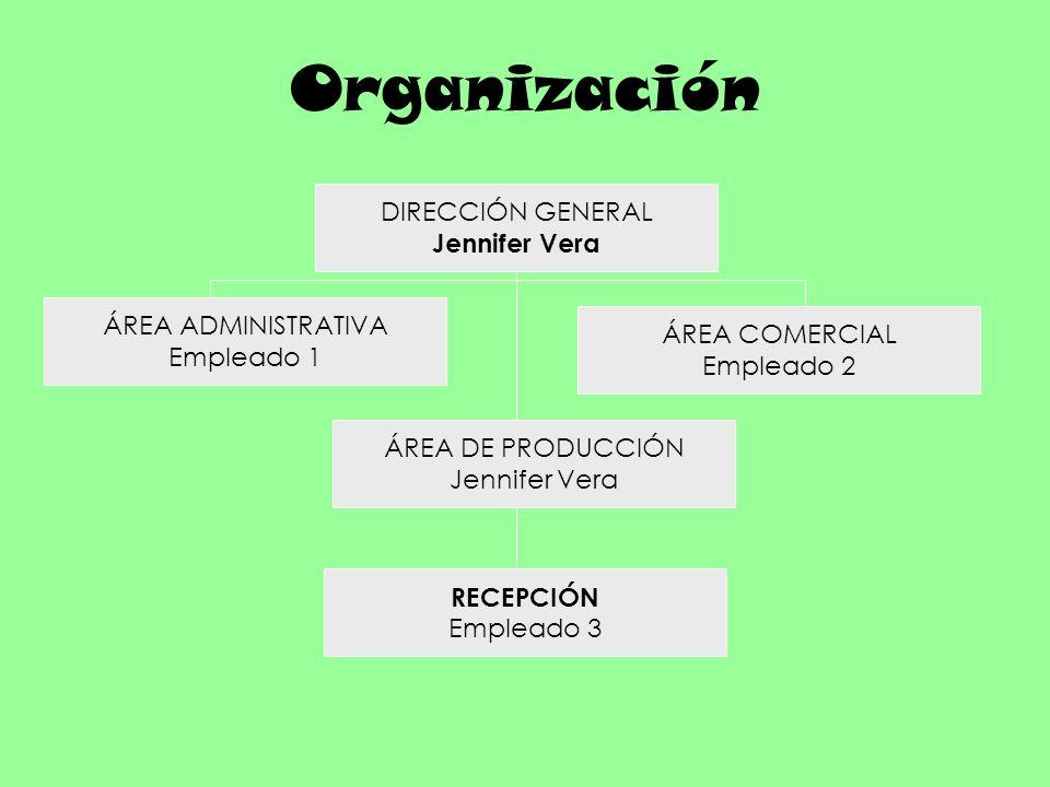 Organización DIRECCIÓN GENERAL Jennifer Vera RECEPCIÓN Empleado 3 ÁREA DE PRODUCCIÓN Jennifer Vera ÁREA COMERCIAL Empleado 2 ÁREA ADMINISTRATIVA Empleado 1
