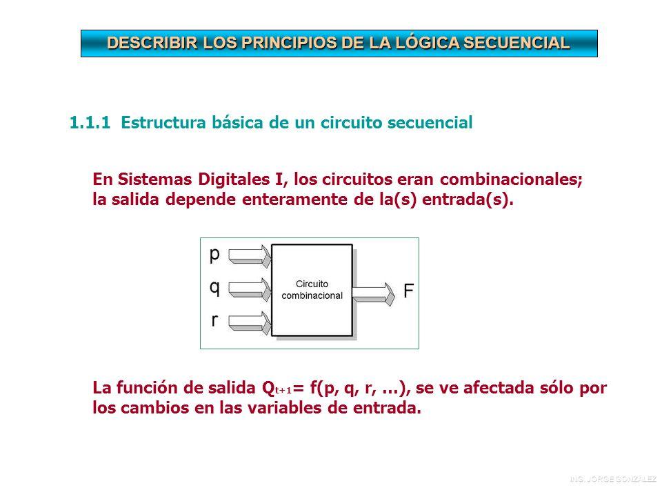 DESCRIBIR LOS PRINCIPIOS DE LA LÓGICA SECUENCIAL 1.1.1 Estructura básica de un circuito secuencial En Sistemas Digitales I, los circuitos eran combinacionales; la salida depende enteramente de la(s) entrada(s).
