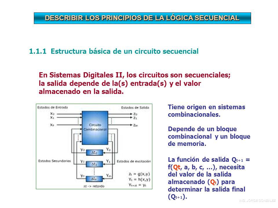 DESCRIBIR LOS PRINCIPIOS DE LA LÓGICA SECUENCIAL 1.1.1 Estructura básica de un circuito secuencial En Sistemas Digitales II, los circuitos son secuenciales; la salida depende de la(s) entrada(s) y el valor almacenado en la salida.