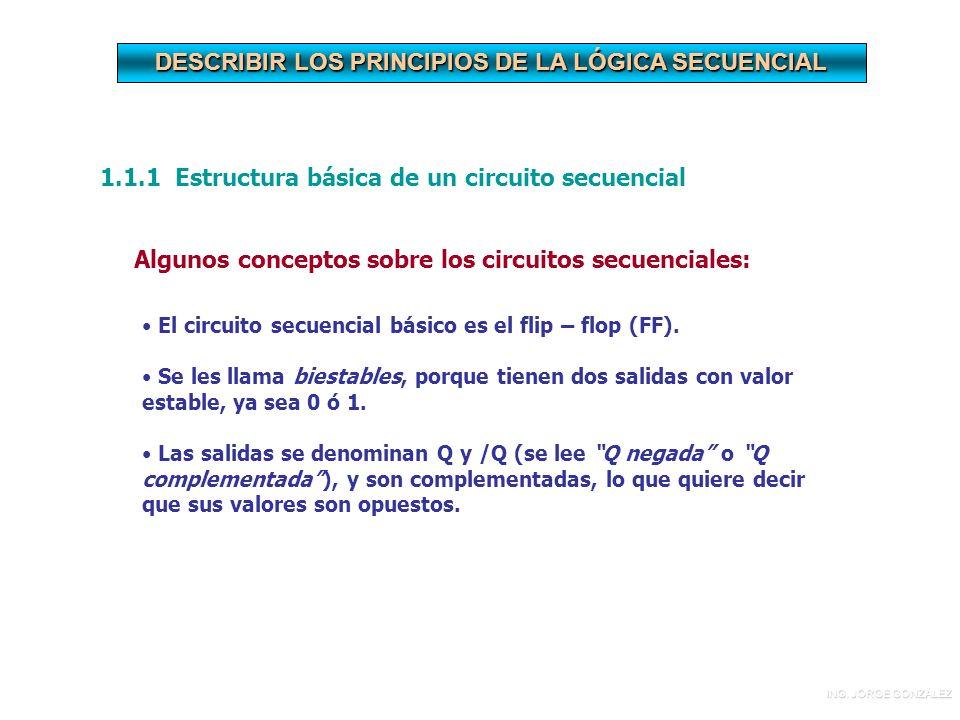 DESCRIBIR LOS PRINCIPIOS DE LA LÓGICA SECUENCIAL 1.1.1 Estructura básica de un circuito secuencial Algunos conceptos sobre los circuitos secuenciales: El circuito secuencial básico es el flip – flop (FF).